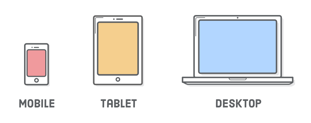 Implement a Responsive Design
