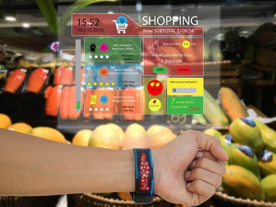 smart retail with IoT