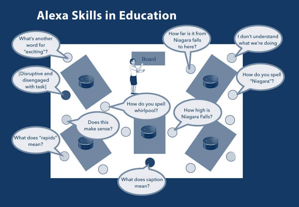 alexa integration in education mobile app