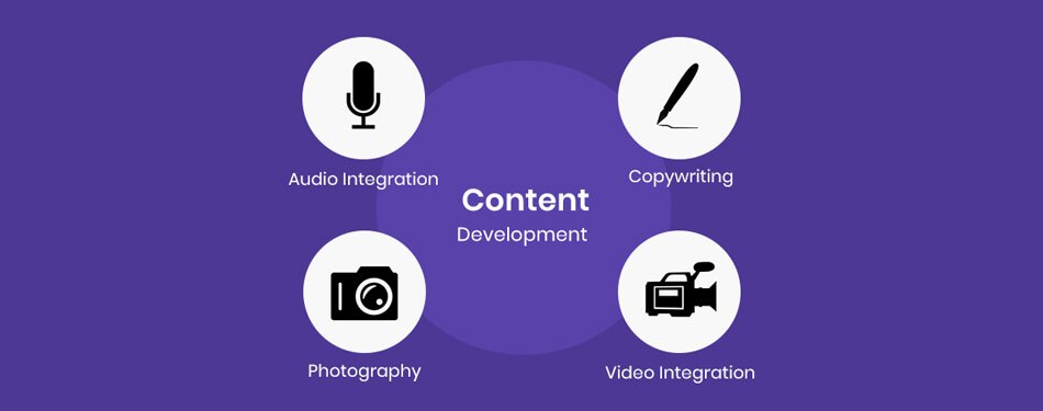 Multimedia Content for Ecommerce Web Design