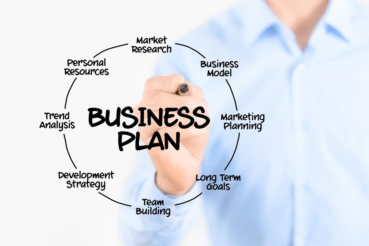 Create a Business Plan for Pet Store