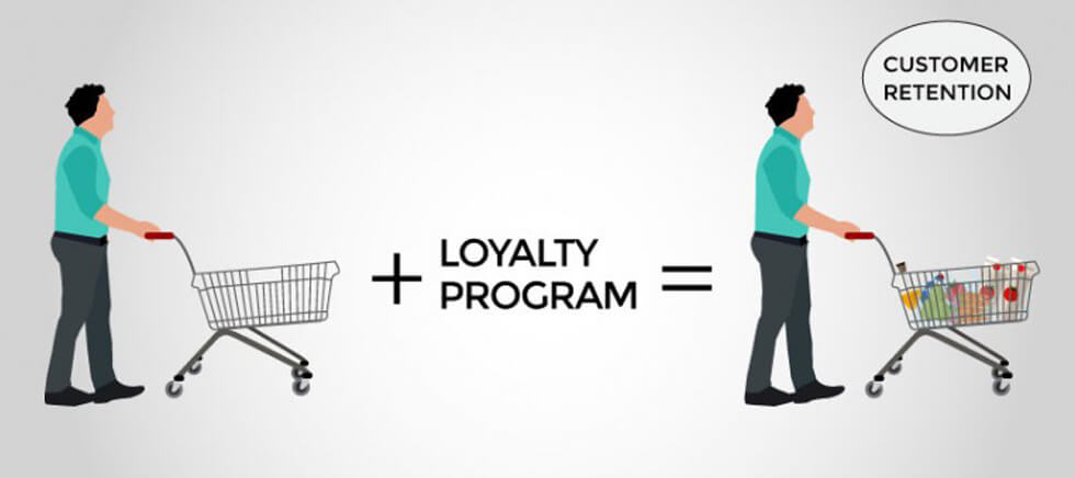 Invest in customer loyalty apps