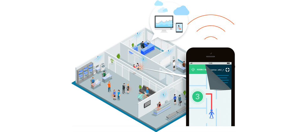Use location intelligence to provide customised service