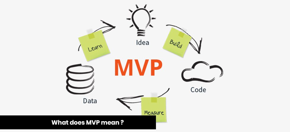 What does MVP mean