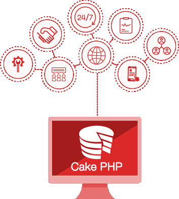 CakePHP Development Why To Work With Us
