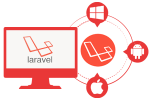 Laravel Development Why To Work With Us