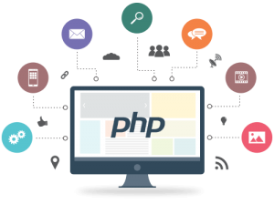 PHP Development Why To Work With Us