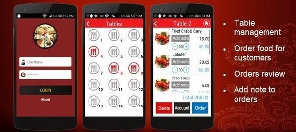 Major components of a restaurant table booking app