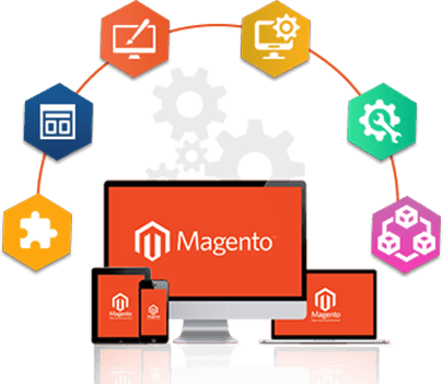 magento development Why To Work With Us
