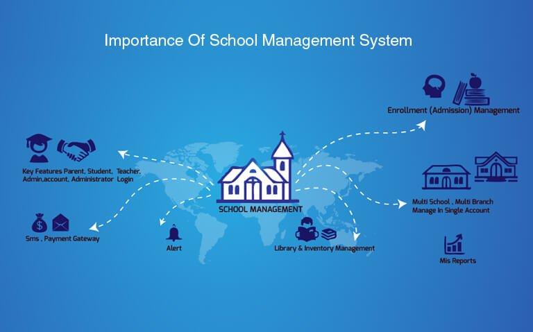 Easier management of school system