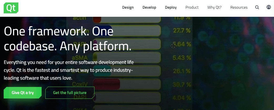 QT - Hybrid Mobile App Development Framework