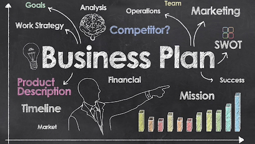 Online Clothing Store Business Plan
