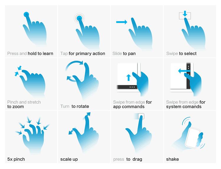 Gesture-based navigation