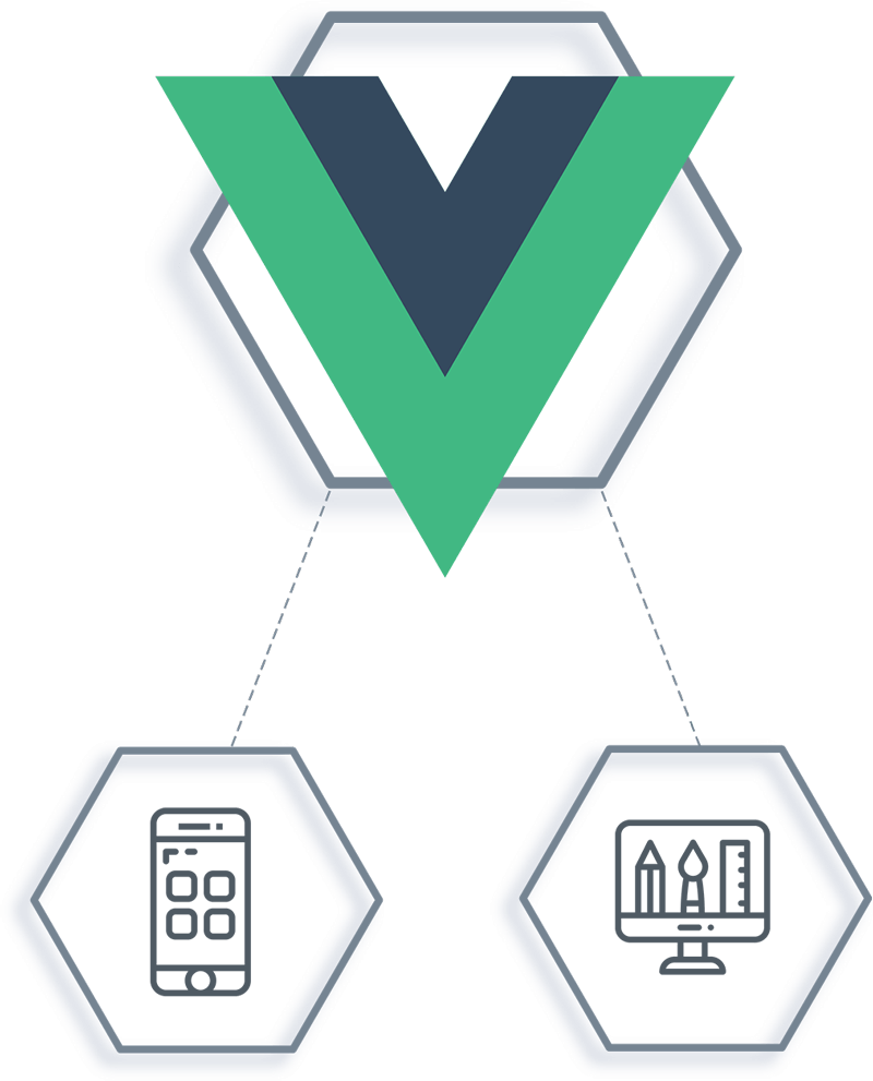 Benefits of Vue.Js
