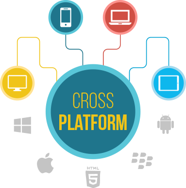 Benefits of Cross-Platform App Development