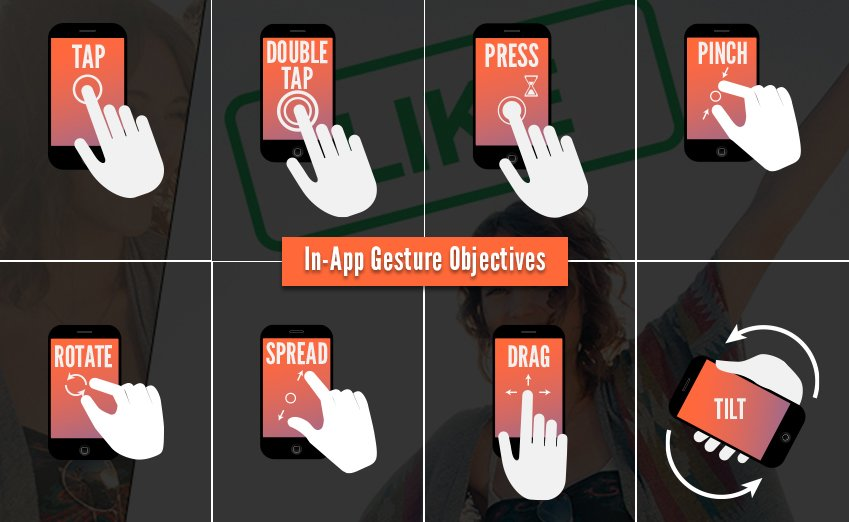 Use Established Gestures