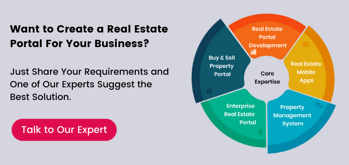 want to create a real estate portal for your business