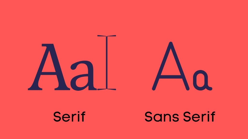 Typography Impacts Readability