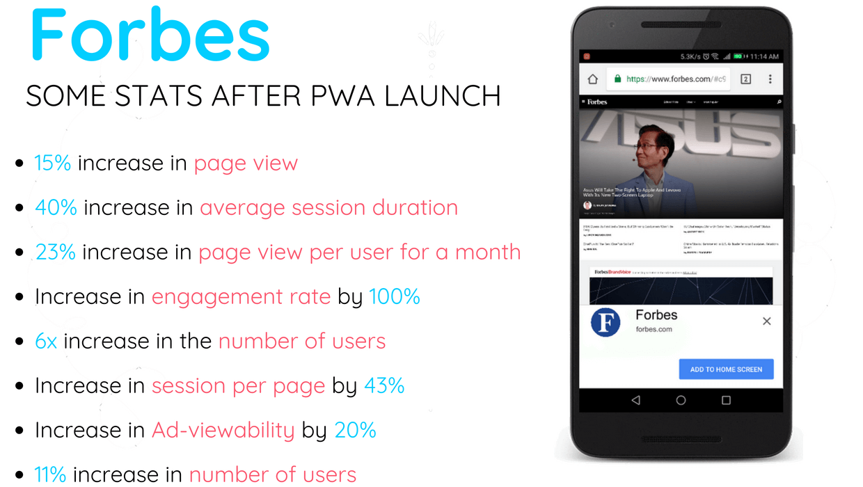 Forbes PWA